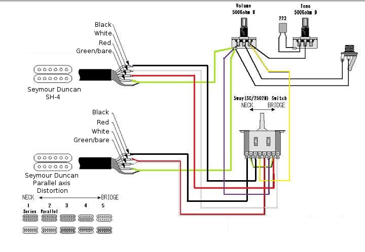 Ibanez 7 String Humbucker Wiring - Wiring Diagrams