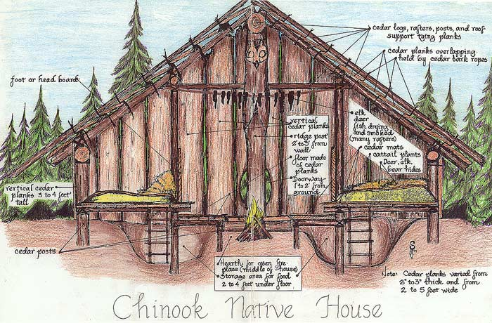 chinook-cabin-lg Pacific Northwest Indians Shelter Plank House on cedar plank house, northwest coast plank house, pacific northwest coast tlingit, tlingit plank house,