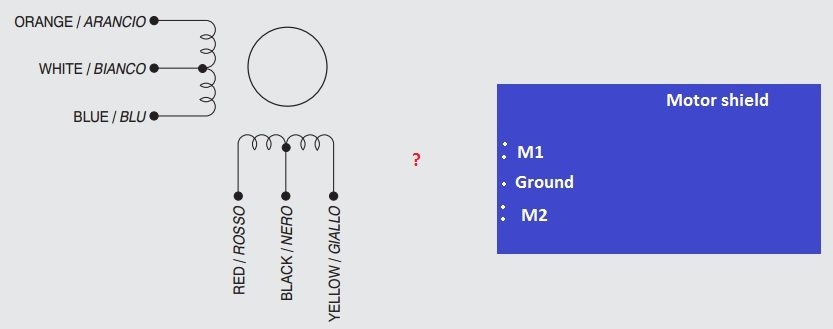 The motor shield has 2 connections for both M1 and M2, is there a difference? I can't seem to find a good example on how to connect the wires.