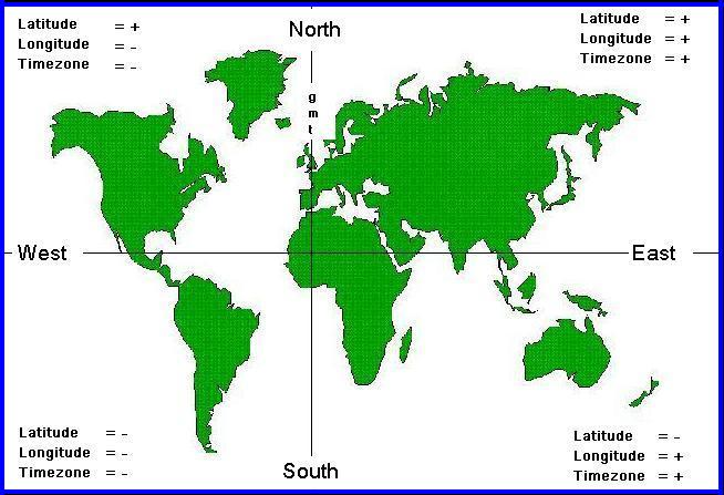 Here you sould see the globe map with the time zones